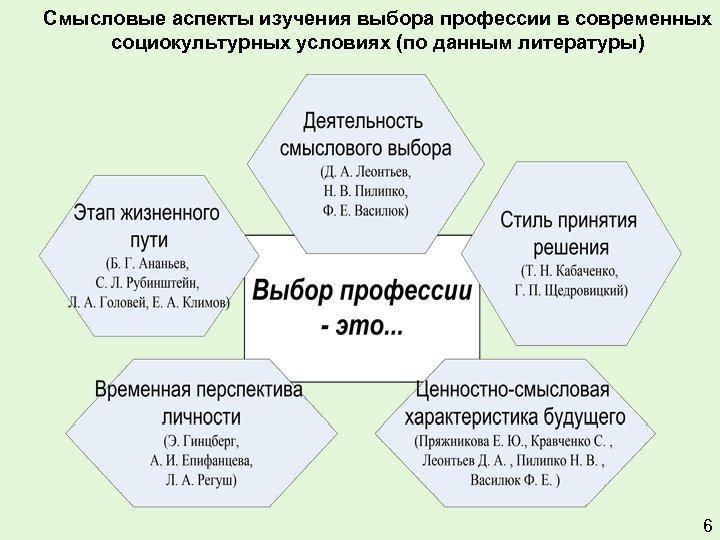 Смысловые аспекты изучения выбора профессии в современных социокультурных условиях (по данным литературы) 6