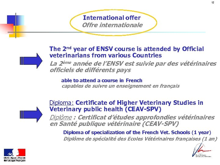 12 International offer Offre internationale The 2 nd year of ENSV course is attended