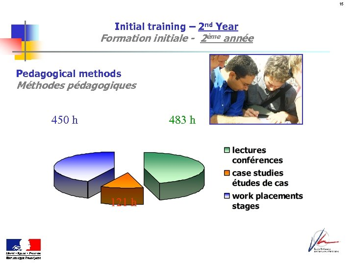 15 Initial training – 2 nd Year Formation initiale - 2ème année Pedagogical methods