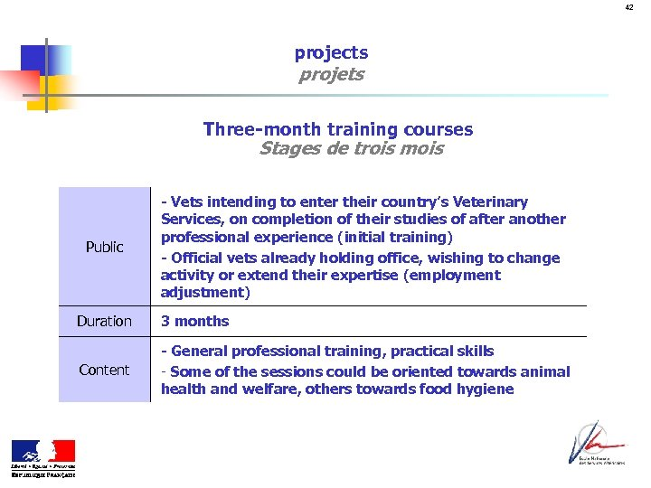 42 projects projets Three-month training courses Stages de trois mois Public - Vets intending
