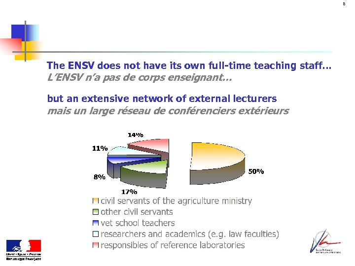 8 The ENSV does not have its own full-time teaching staff… L'ENSV n'a pas