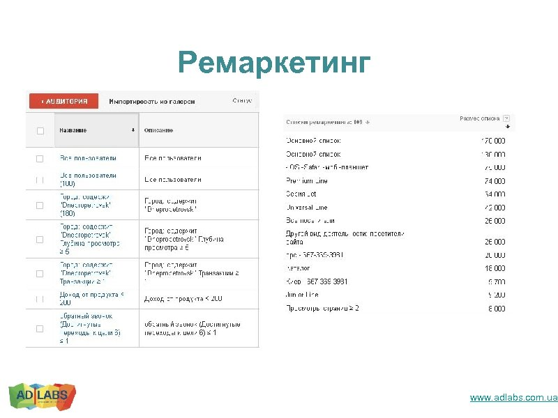 Ремаркетинг www. adlabs. com. ua