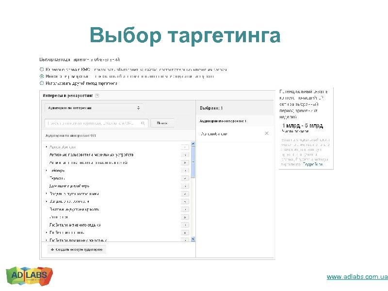 Выбор таргетинга www. adlabs. com. ua