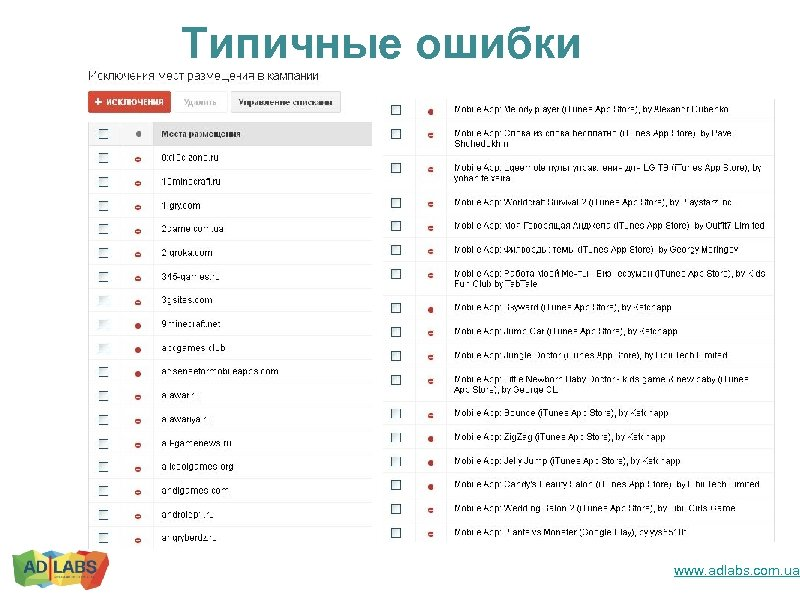 Типичные ошибки www. adlabs. com. ua