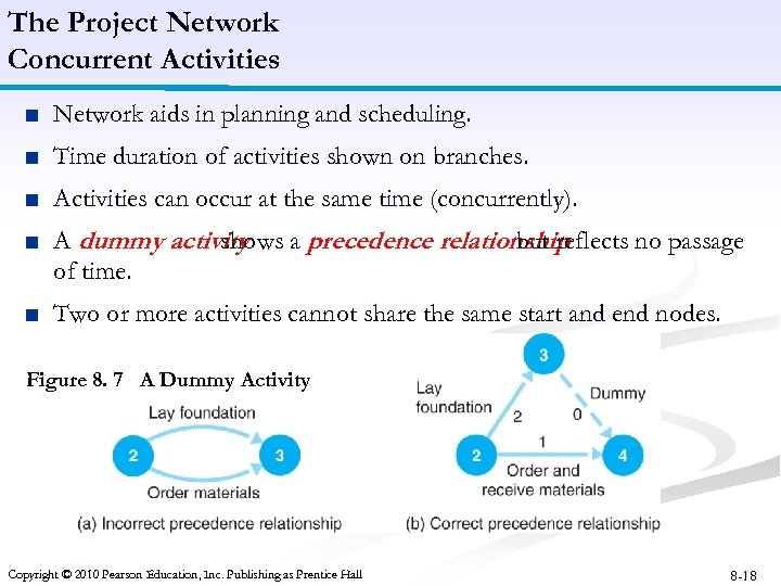 The Project Network Concurrent Activities ■ Network aids in planning and scheduling. ■ Time