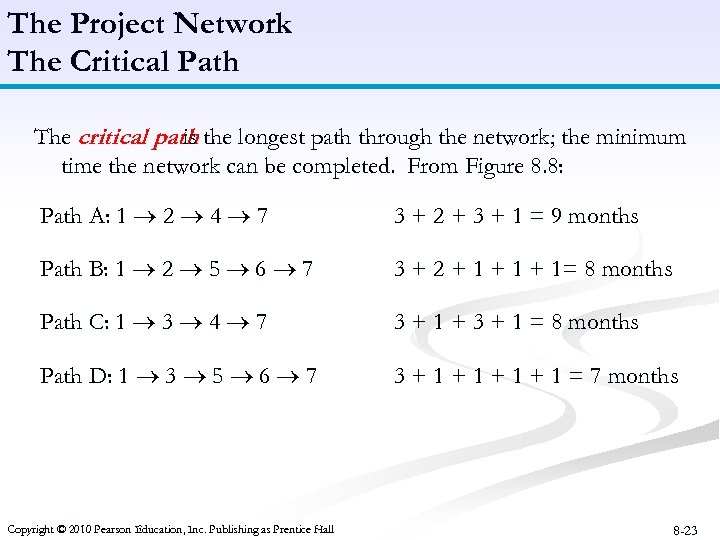 The Project Network The Critical Path The critical path the longest path through the