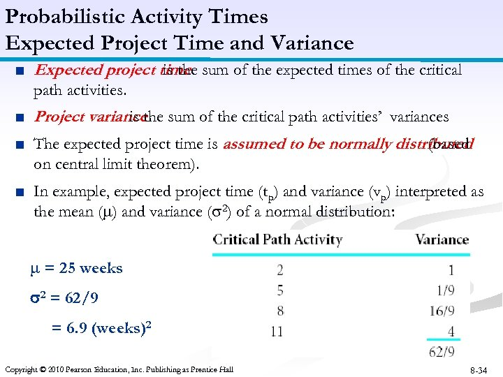 Probabilistic Activity Times Expected Project Time and Variance ■ Expected project time sum of