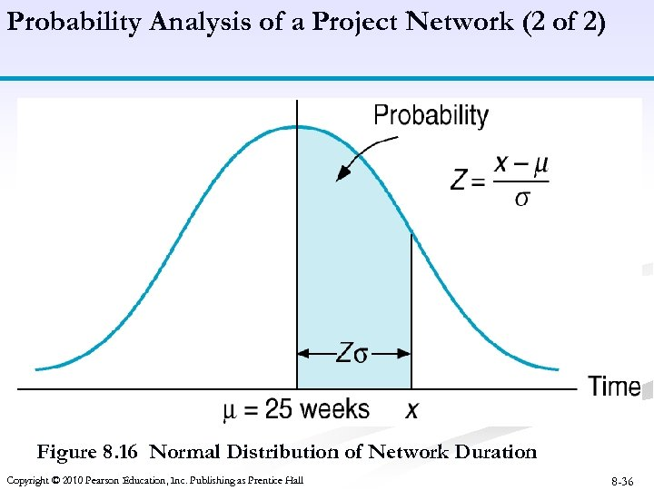 Probability Analysis of a Project Network (2 of 2) Figure 8. 16 Normal Distribution