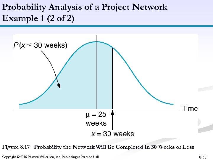 Probability Analysis of a Project Network Example 1 (2 of 2) Figure 8. 17