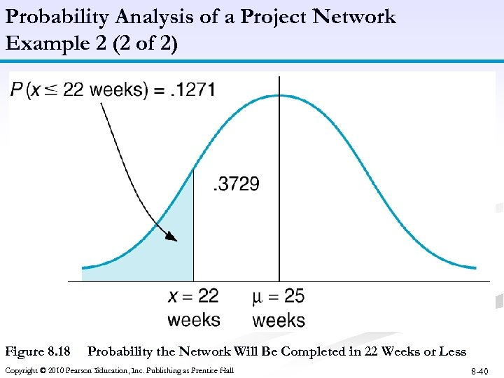 Probability Analysis of a Project Network Example 2 (2 of 2) Figure 8. 18