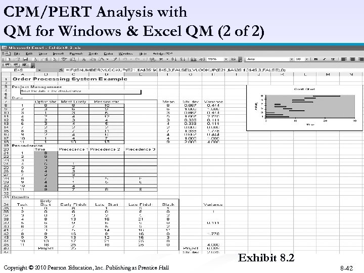 CPM/PERT Analysis with QM for Windows & Excel QM (2 of 2) Copyright ©