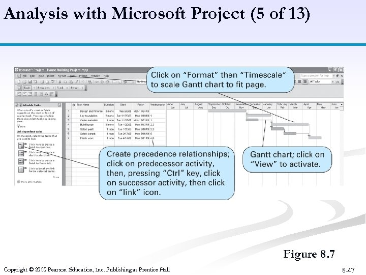 Analysis with Microsoft Project (5 of 13) Figure 8. 7 Copyright © 2010 Pearson
