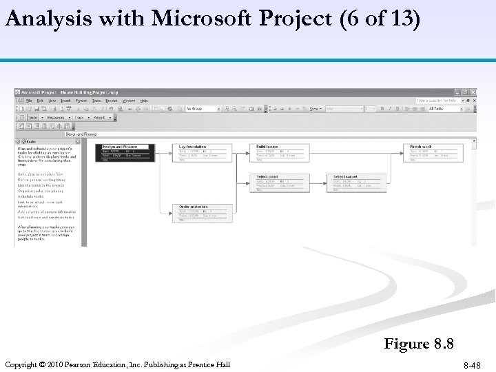 Analysis with Microsoft Project (6 of 13) Figure 8. 8 Copyright © 2010 Pearson