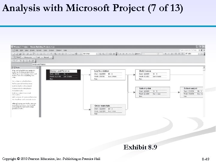 Analysis with Microsoft Project (7 of 13) Exhibit 8. 9 Copyright © 2010 Pearson