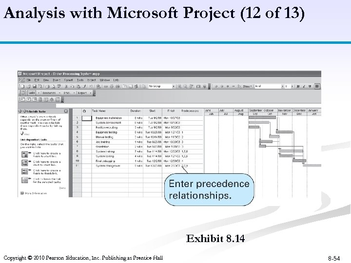 Analysis with Microsoft Project (12 of 13) Exhibit 8. 14 Copyright © 2010 Pearson