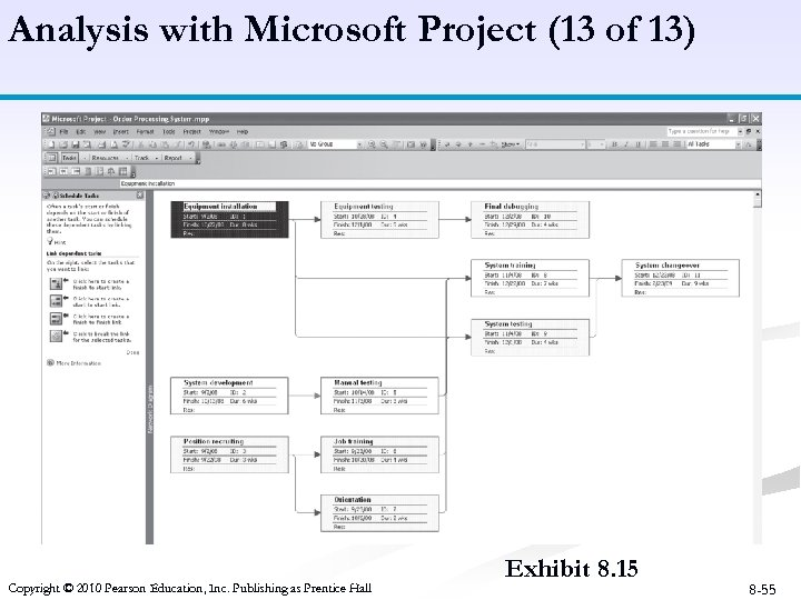 Analysis with Microsoft Project (13 of 13) Copyright © 2010 Pearson Education, Inc. Publishing