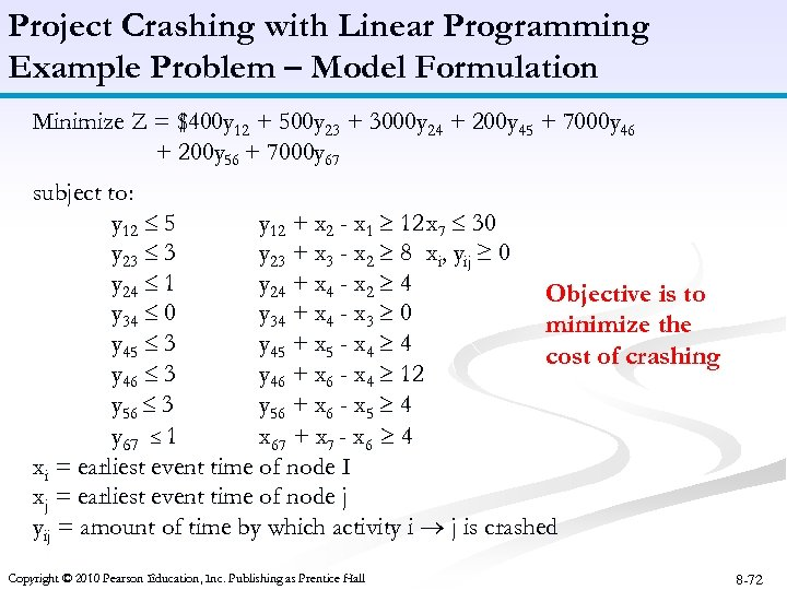 Project Crashing with Linear Programming Example Problem – Model Formulation Minimize Z = $400