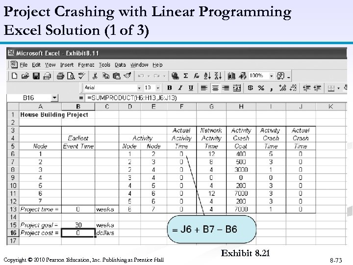 Project Crashing with Linear Programming Excel Solution (1 of 3) Copyright © 2010 Pearson