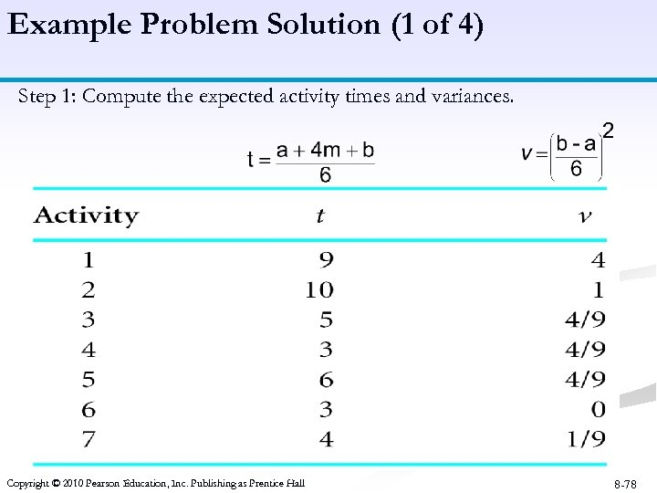 Example Problem Solution (1 of 4) Step 1: Compute the expected activity times and