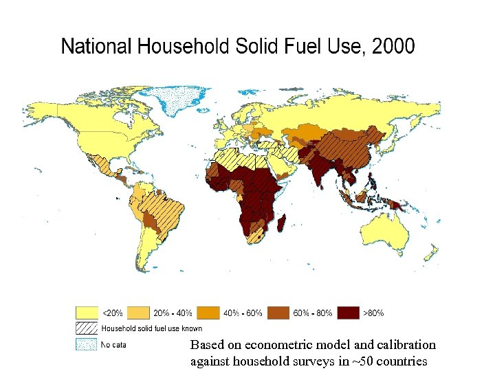 Source: Smith et al. , Based on econometric model and calibration 2004 against household