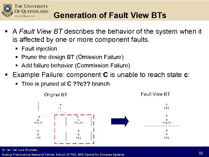 Generation of Fault View BTs § A Fault View BT describes the behavior of