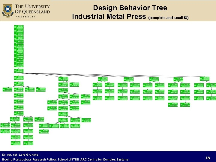 Design Behavior Tree Industrial Metal Press (complete and small ) Dr. rer. nat. Lars