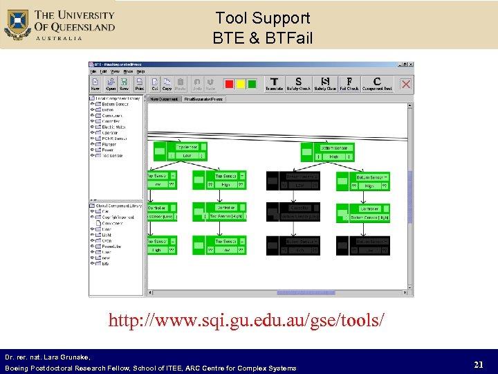 Tool Support BTE & BTFail http: //www. sqi. gu. edu. au/gse/tools/ Dr. rer. nat.
