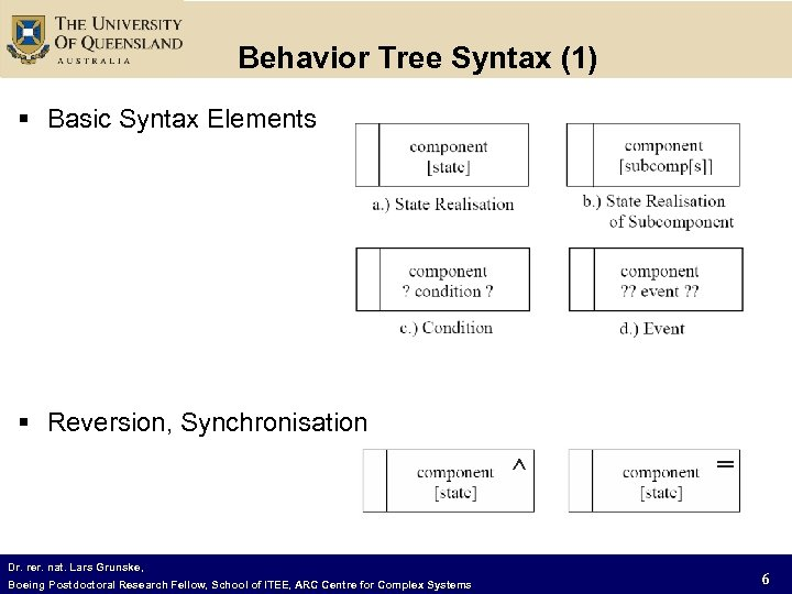 Behavior Tree Syntax (1) § Basic Syntax Elements § Reversion, Synchronisation ^ Dr. rer.