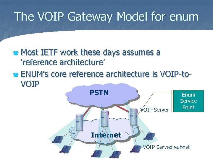 The VOIP Gateway Model for enum Most IETF work these days assumes a 'reference