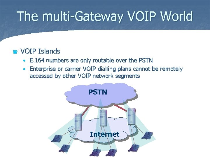 The multi-Gateway VOIP World ( VOIP Islands E. 164 numbers are only routable over