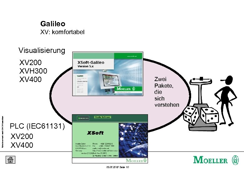 Galileo XV: komfortabel Visualisierung Schutzvermerk nach DIN 34 beachten XV 200 XVH 300 XV