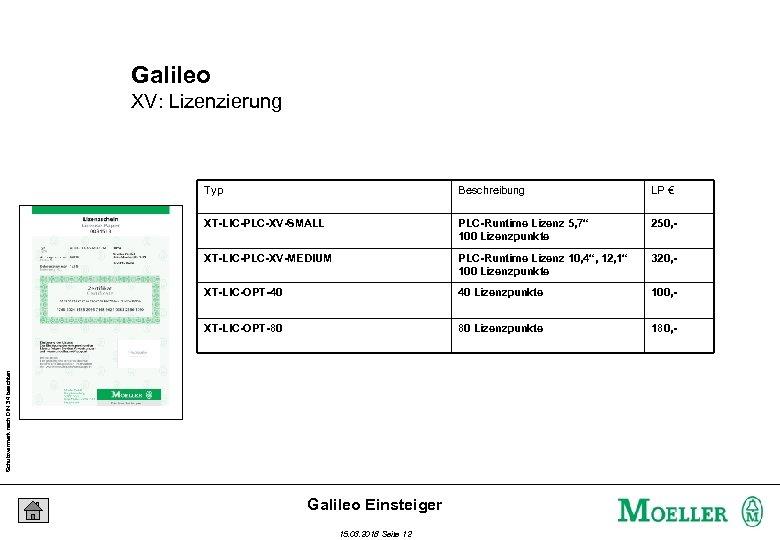 """Galileo XV: Lizenzierung Beschreibung LP € XT-LIC-PLC-XV-SMALL PLC-Runtime Lizenz 5, 7"""" 100 Lizenzpunkte 250,"""