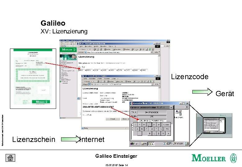 Galileo XV: Lizenzierung Lizenzcode Schutzvermerk nach DIN 34 beachten Gerät Lizenzschein Internet Galileo Einsteiger