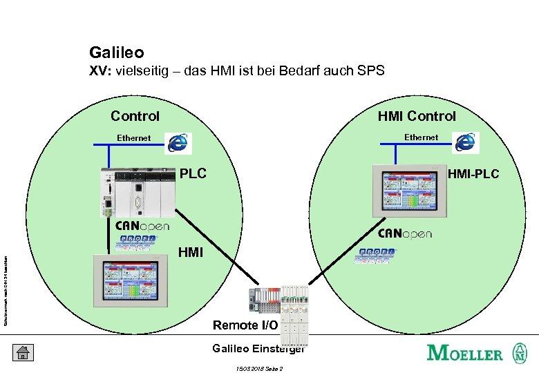 Galileo XV: vielseitig – das HMI ist bei Bedarf auch SPS Control HMI Control