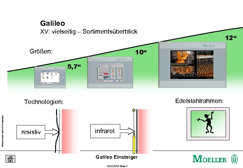 """Galileo XV: vielseitig – Sortimentsüberblick 12"""" 10"""" Größen: 5, 7"""" Edelstahlrahmen: Schutzvermerk nach DIN"""