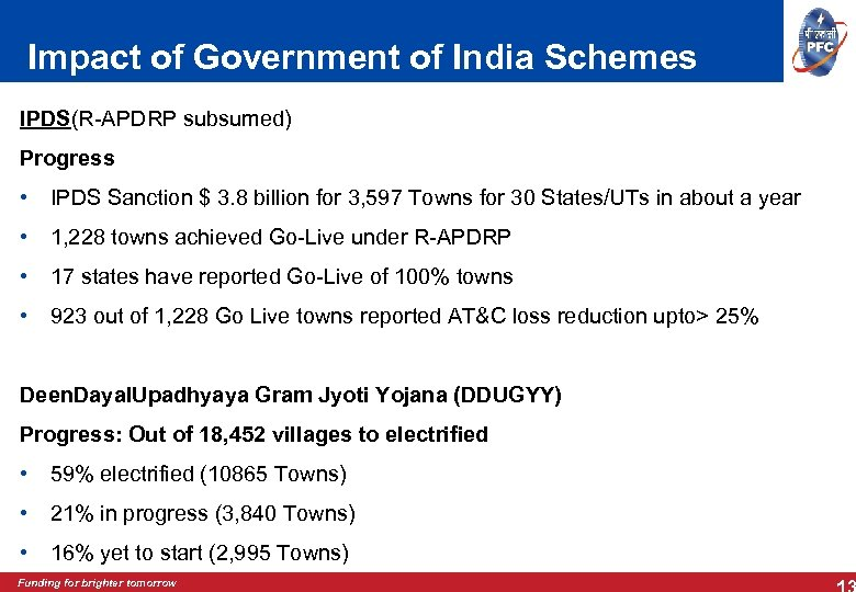 Impact of Government of India Schemes IPDS(R-APDRP subsumed) Progress • IPDS Sanction $ 3.
