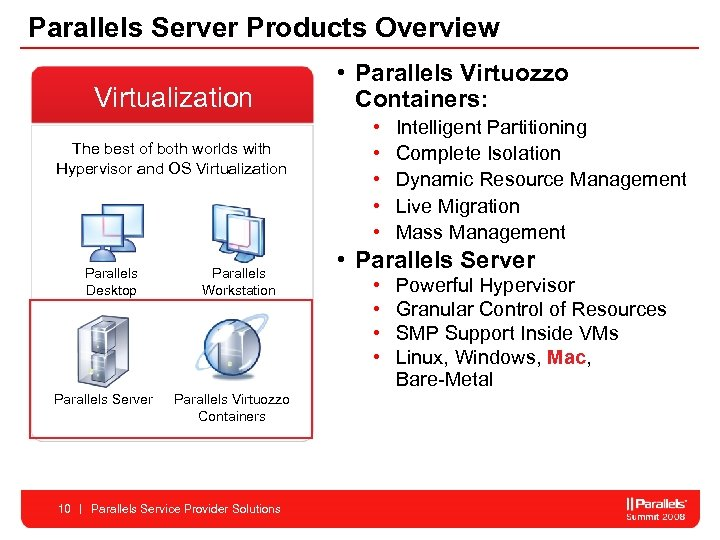 Parallels Server Products Overview Virtualization The best of both worlds with Hypervisor and OS