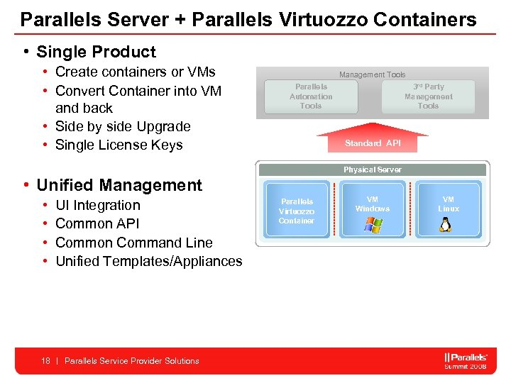 Parallels Server + Parallels Virtuozzo Containers • Single Product • Create containers or VMs