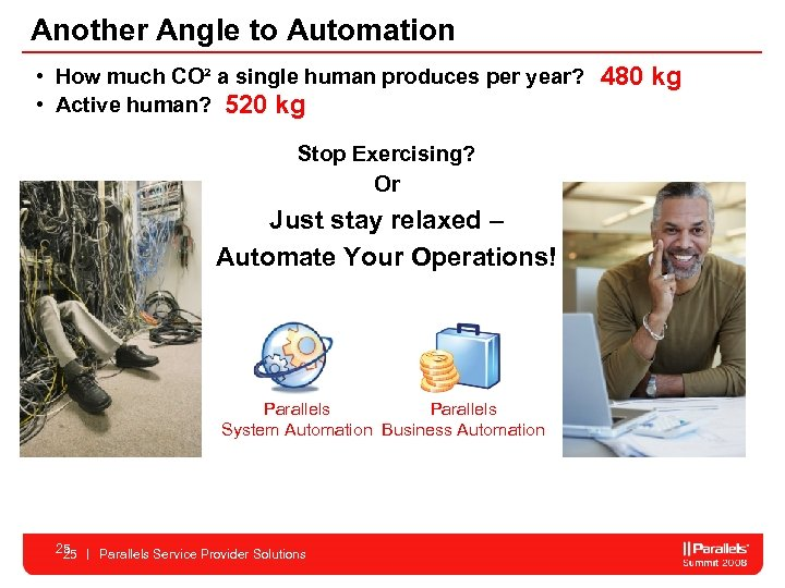 Another Angle to Automation • How much CO² a single human produces per year?