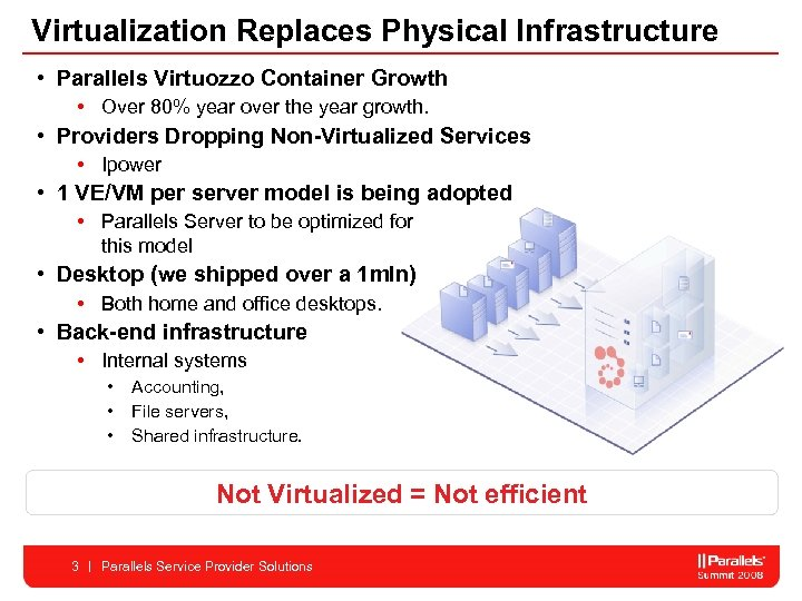 Virtualization Replaces Physical Infrastructure • Parallels Virtuozzo Container Growth • Over 80% year over