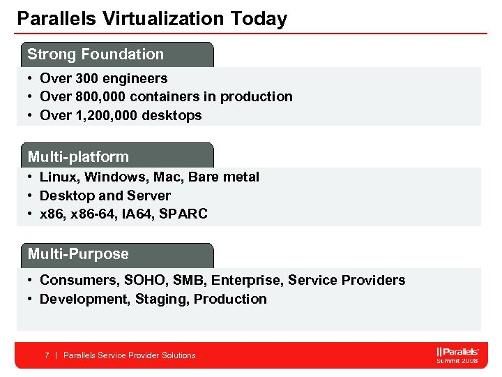 Parallels Virtualization Today Strong Foundation • Over 300 engineers • Over 800, 000 containers