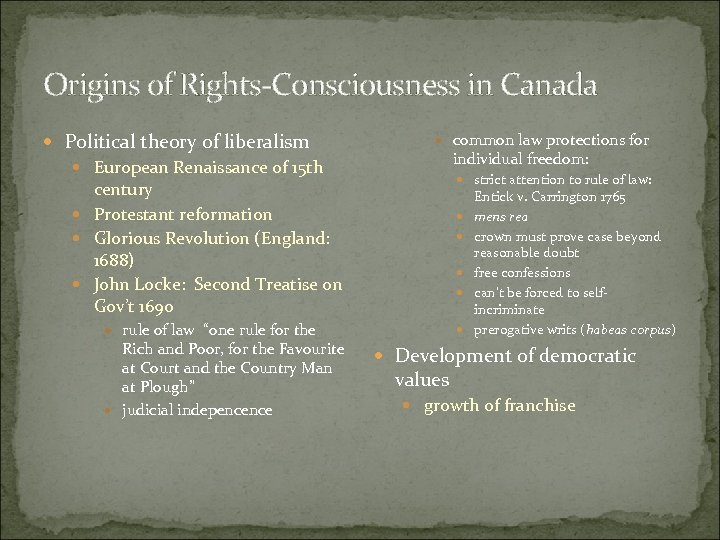 Origins of Rights-Consciousness in Canada Political theory of liberalism European Renaissance of 15 th