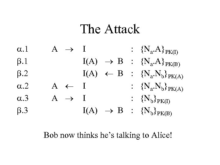 The Attack . 1 . 2 . 3 A A A I : {Na.