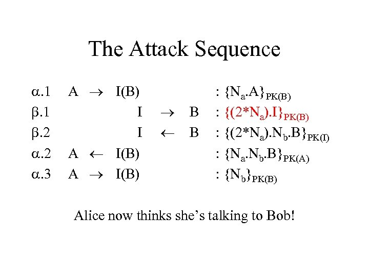 The Attack Sequence . 1 . 2 . 3 A I(B) I I A
