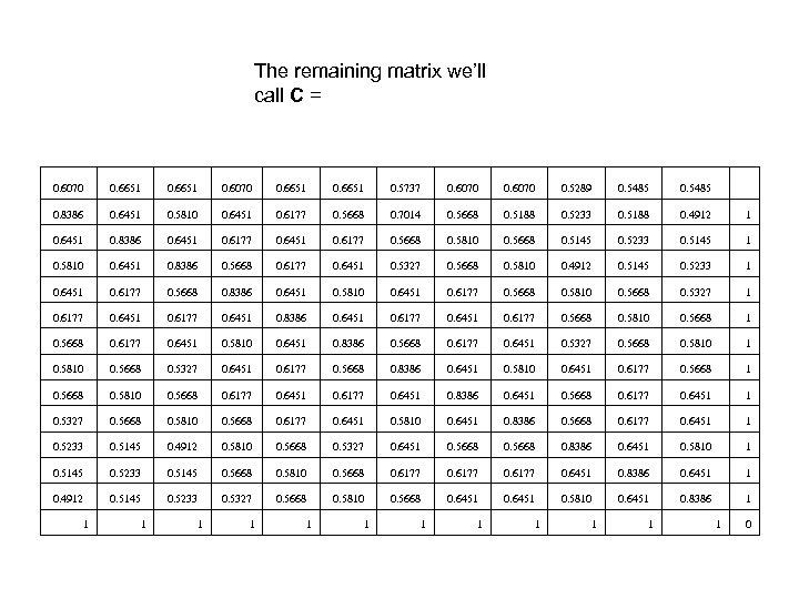 The remaining matrix we'll call C = 0. 6070 0. 6651 0. 5737 0.