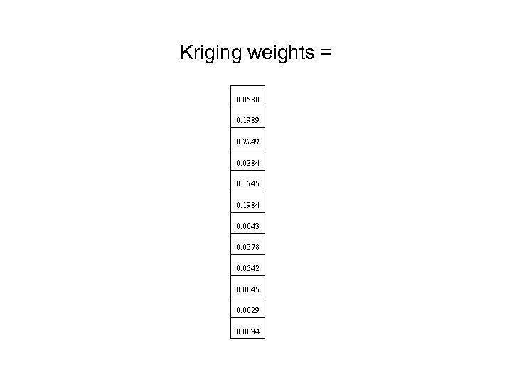 Kriging weights = 0. 0580 0. 1989 0. 2249 0. 0384 0. 1745 0.