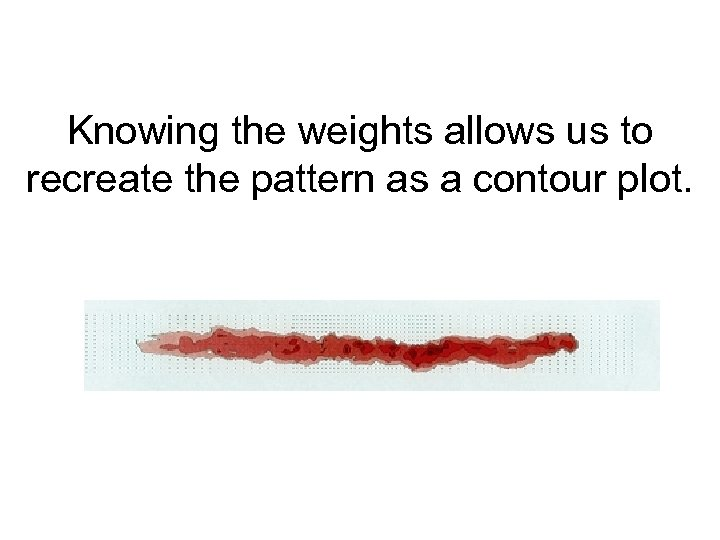 Knowing the weights allows us to recreate the pattern as a contour plot.