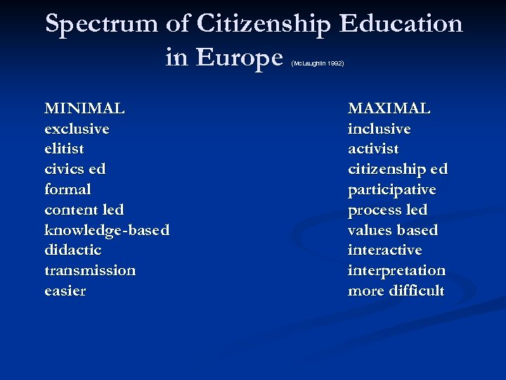 Spectrum of Citizenship Education in Europe (Mc. Laughlin 1992) MINIMAL exclusive elitist civics ed