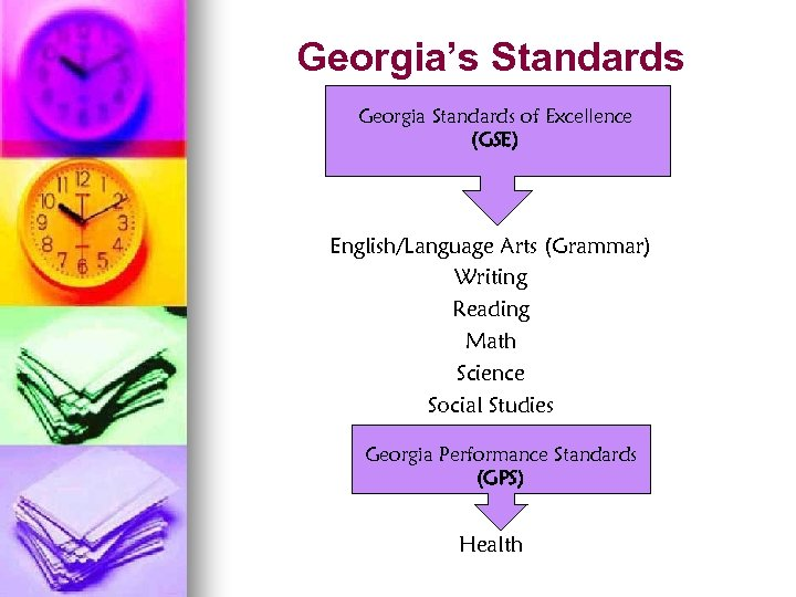 Georgia's Standards Georgia Standards of Excellence (GSE) English/Language Arts (Grammar) Writing Reading Math Science