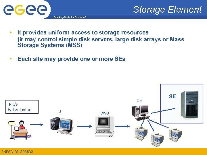 Storage Element Enabling Grids for E-scienc. E • It provides uniform access to storage
